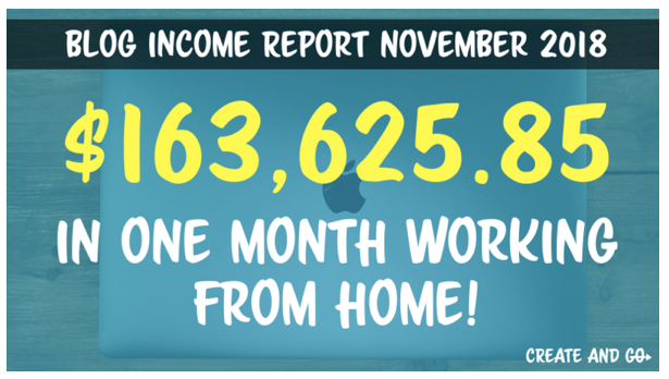 Create and Go Blog Income Report