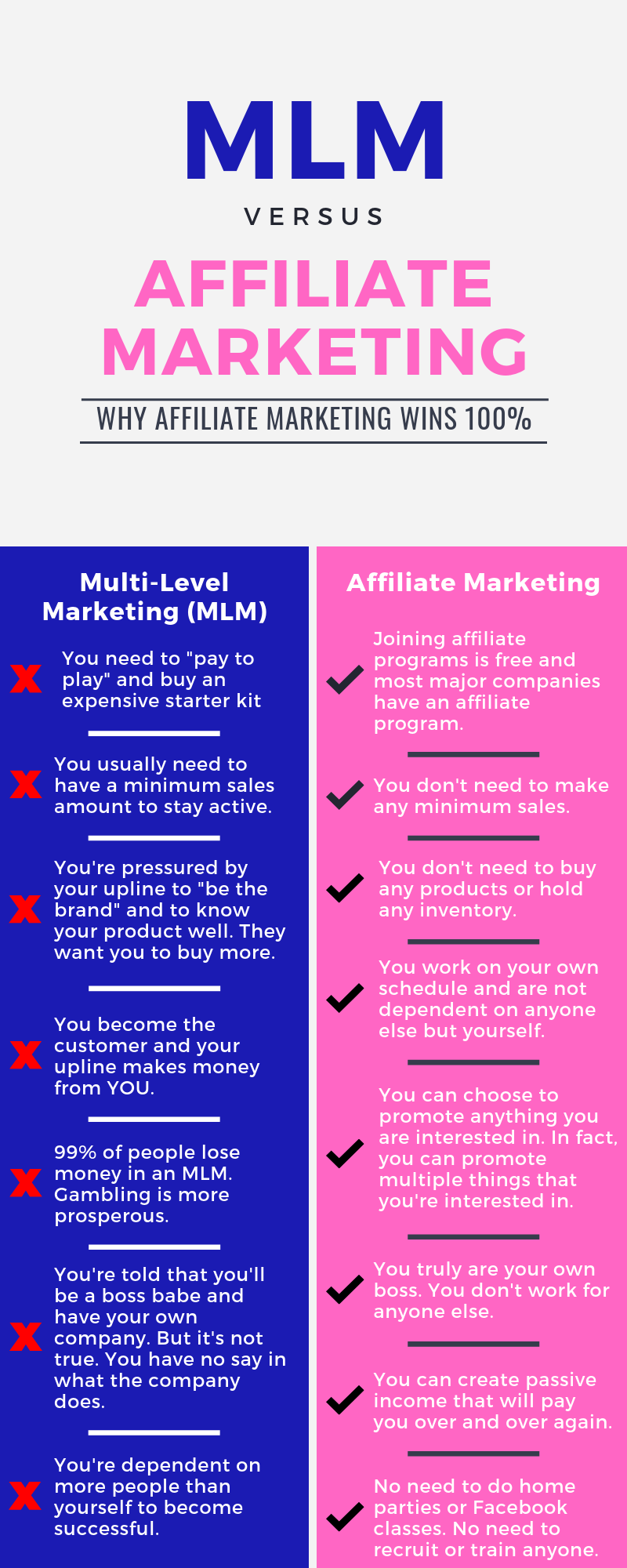 MLM vs affiliate marketing infographic