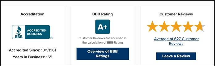 Southwestern Advantage bbb rating