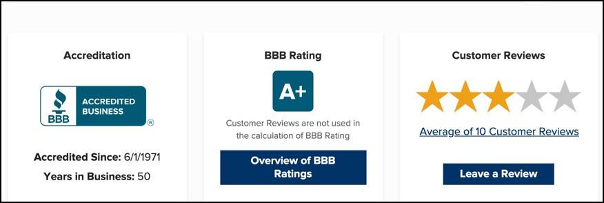 Juice Plus+ BBB Rating