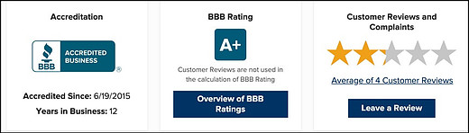 ASEA BBB reviews